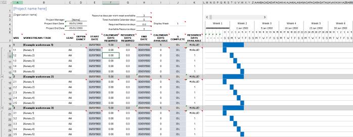 Complex Gantt Chart
